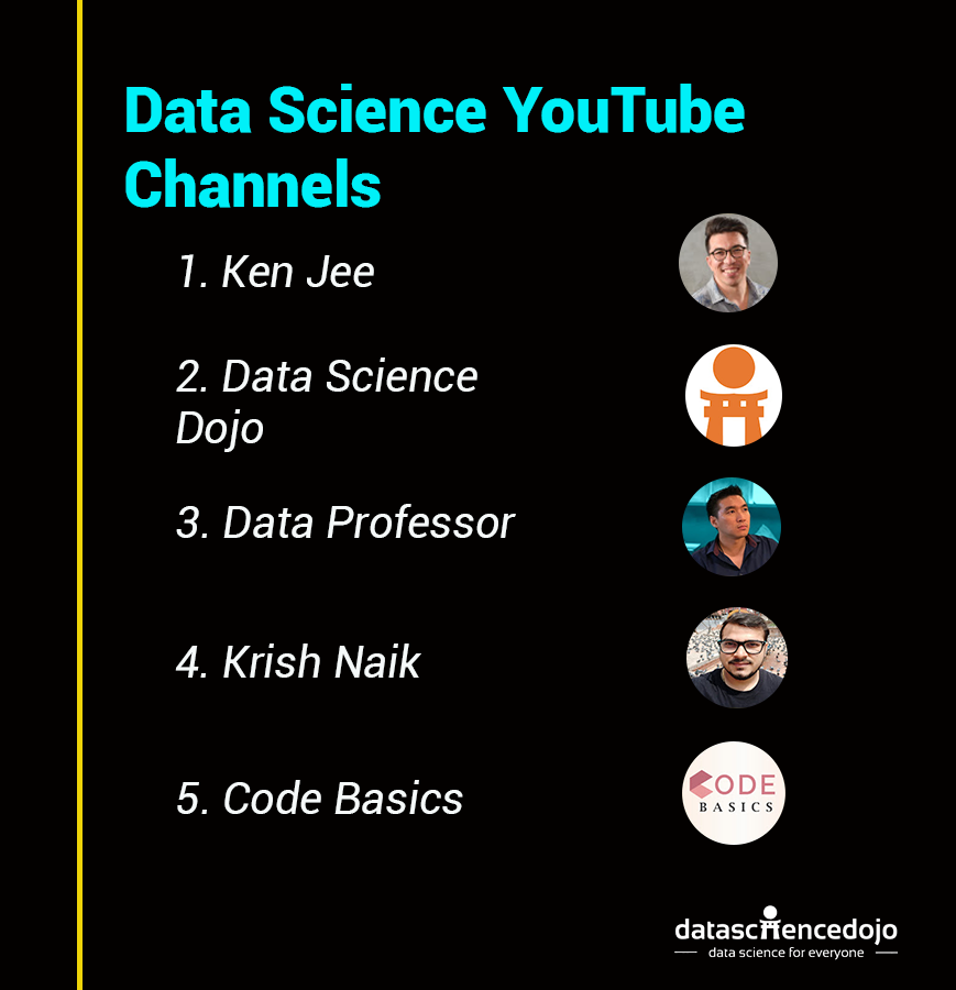 Data Science YouTube Channel