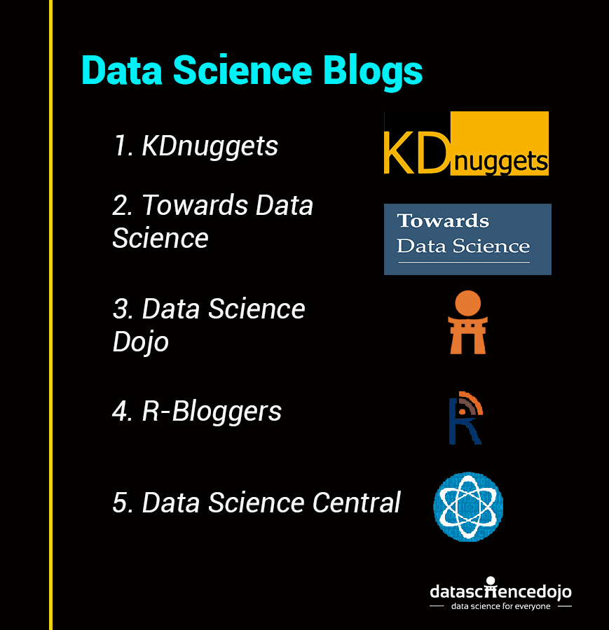 Data Science Blogs to Follow