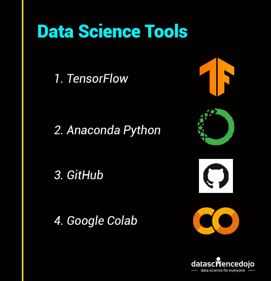 Data Science Free Tools